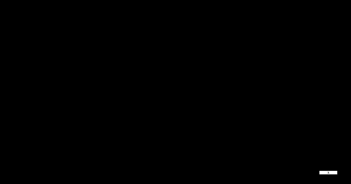 Image Result For Sample Letter For