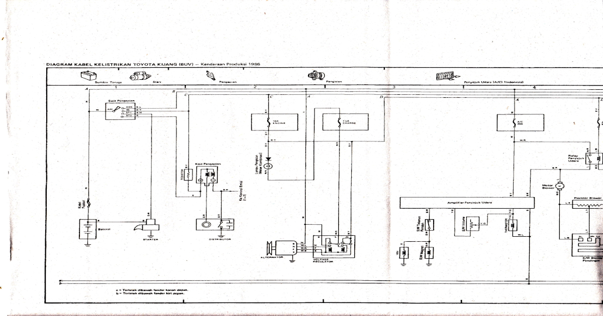 Wiring Diagram Toyota Kijang 5k : Diagram kelistrikan kijang k pdf