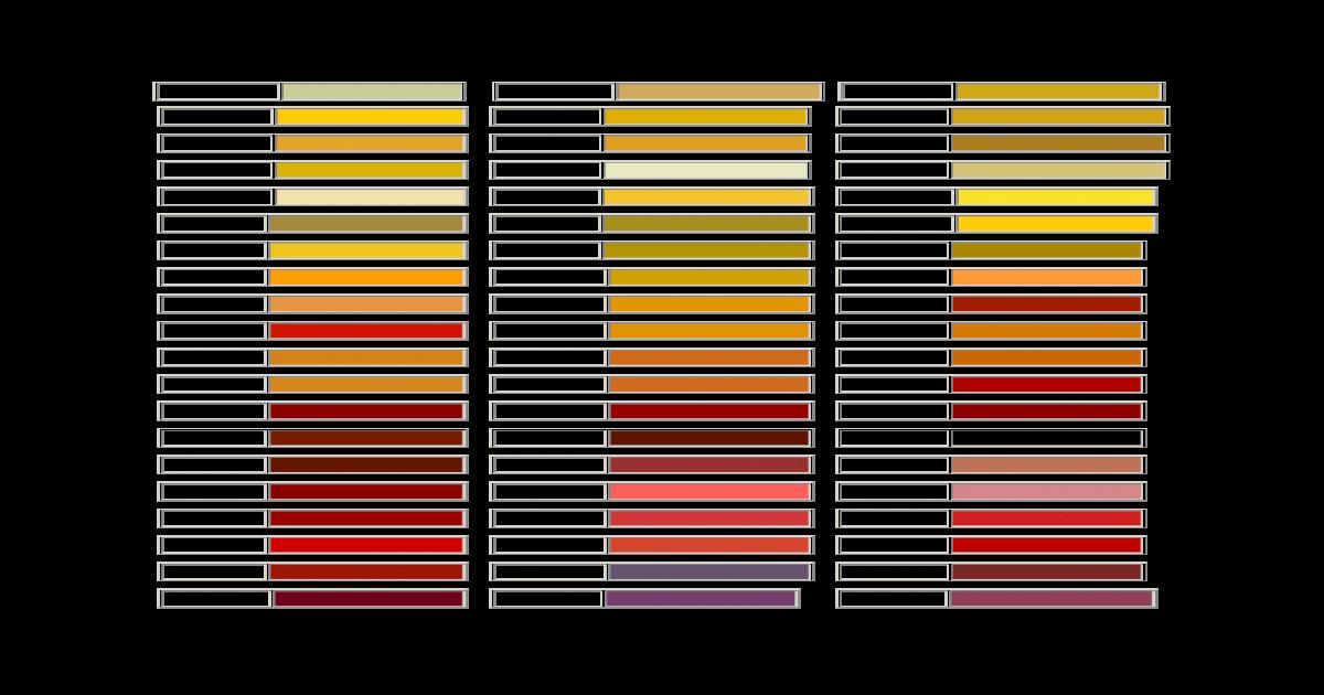 Ral Colour Chart 7