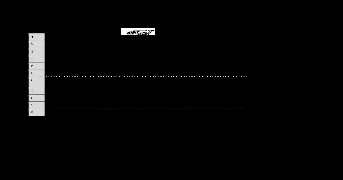 photograph relating to 9 Line Medevac Card Printable identify Madison : 9 line medevac kind